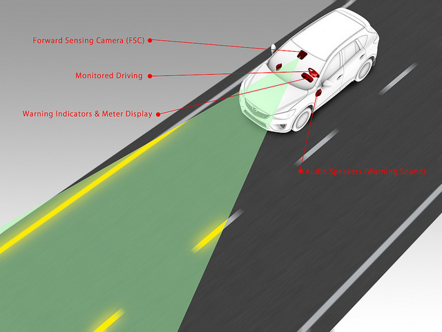 Lane Departure Warning 1 Jpg 300